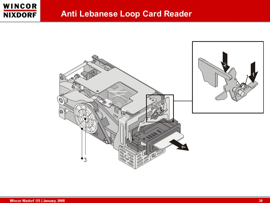 Anti Lebanese Loop Card Reader
