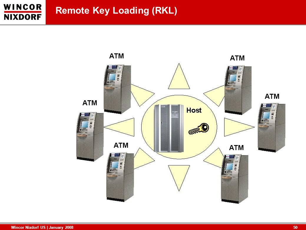 Remote Key Loading (RKL)