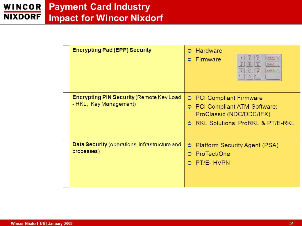 Payment Card Industry Impact for Wincor Nixdorf