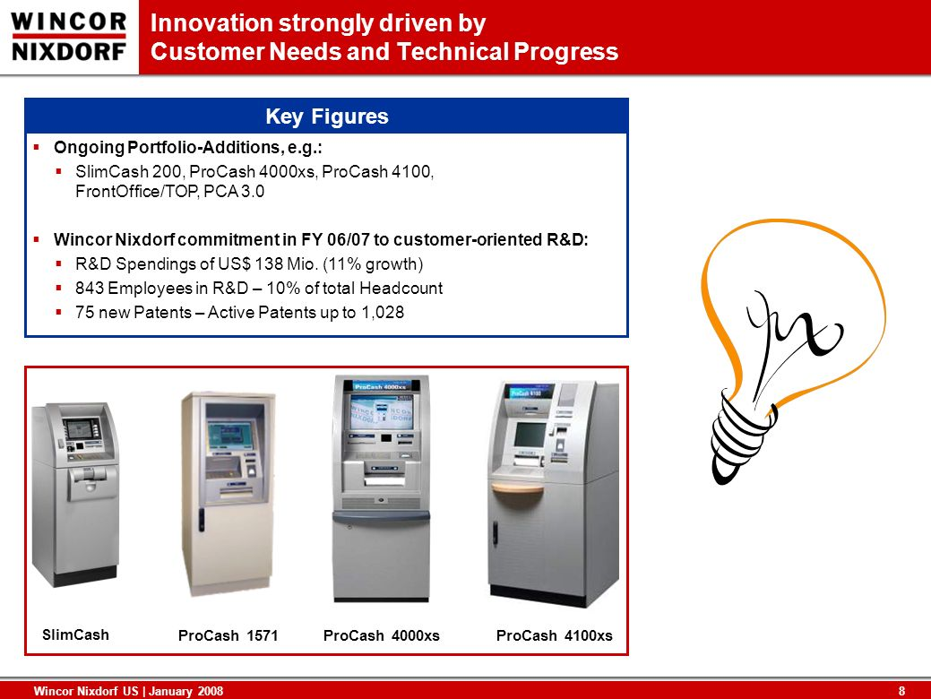 Innovation strongly driven by Customer Needs and Technical Progress