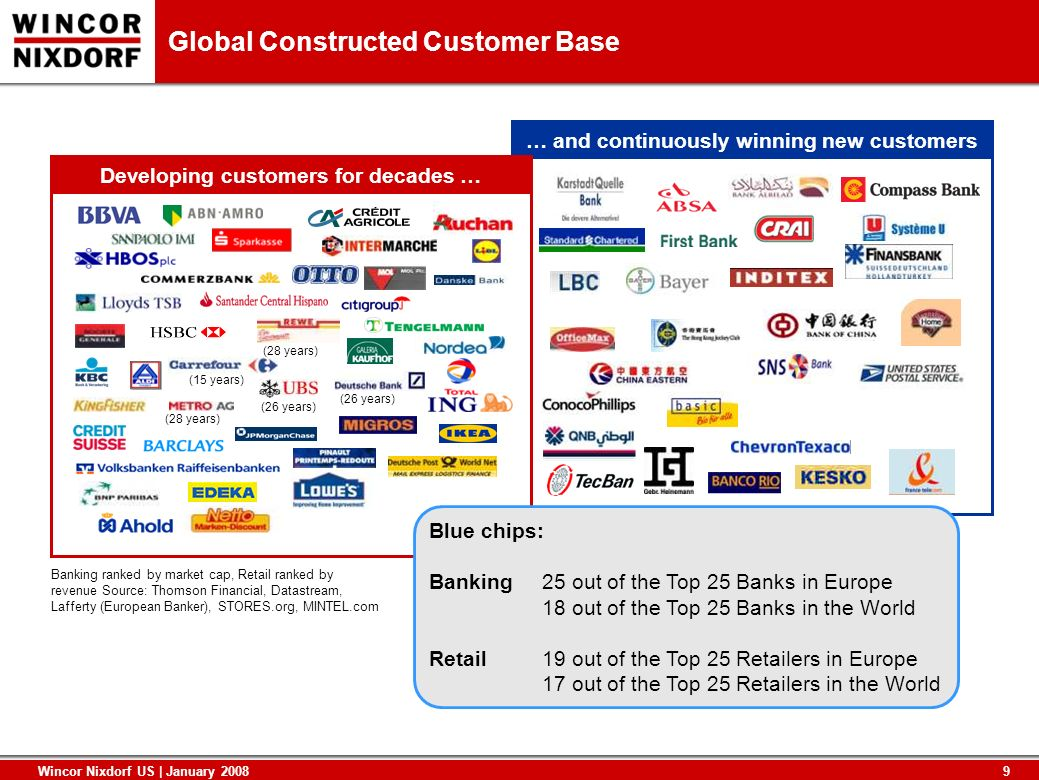 Global Constructed Customer Base