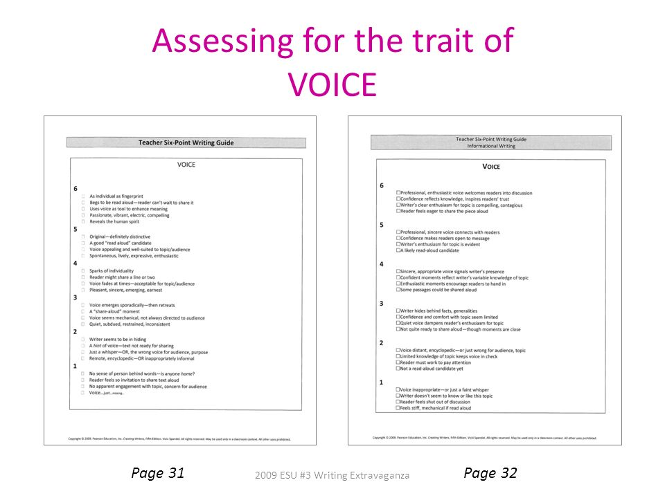 Assessing for the trait of VOICE