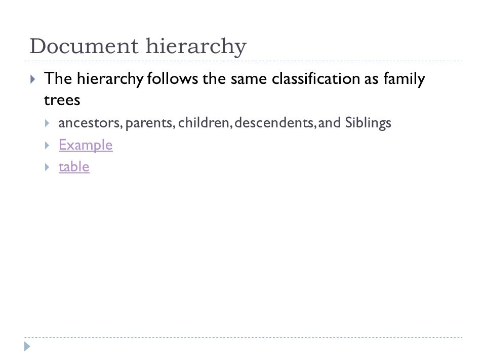 Document hierarchy The hierarchy follows the same classification as family trees. ancestors, parents, children, descendents, and Siblings.