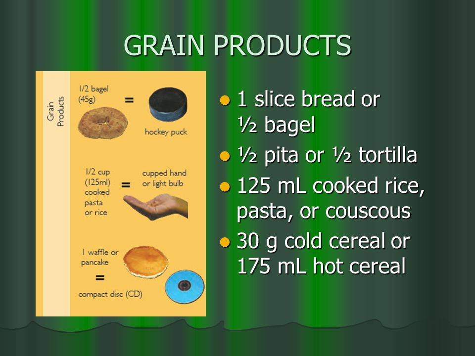 GRAIN PRODUCTS 1 slice bread or ½ bagel ½ pita or ½ tortilla