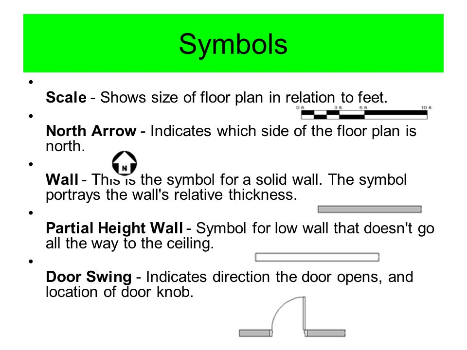 Symbols Scale - Shows size of floor plan in relation to feet.