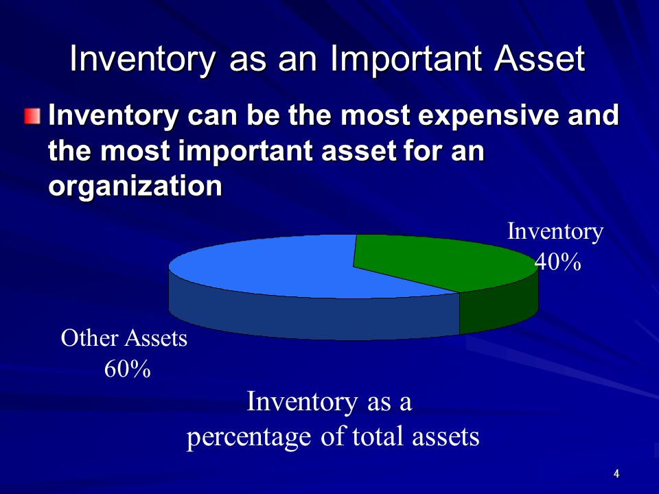 Inventory as an Important Asset