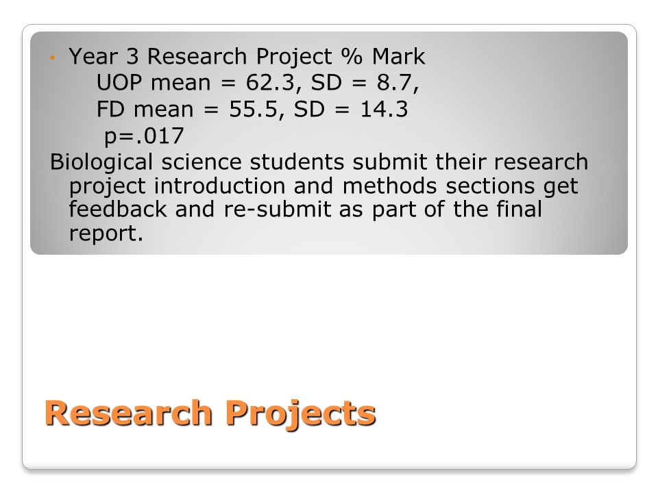 Research Projects Year 3 Research Project % Mark