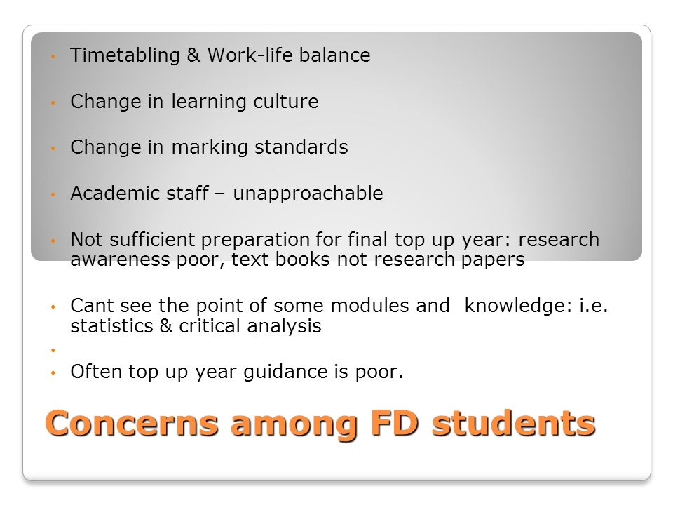 Concerns among FD students