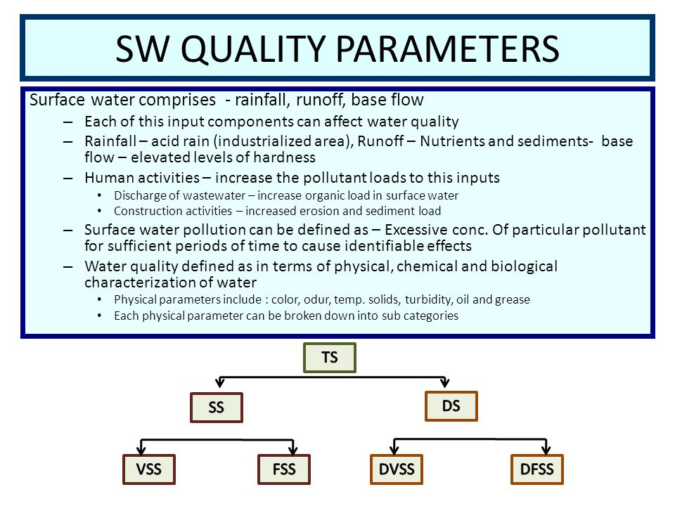 SW QUALITY PARAMETERS Surface water comprises - rainfall, runoff, base flow. Each of this input components can affect water quality.