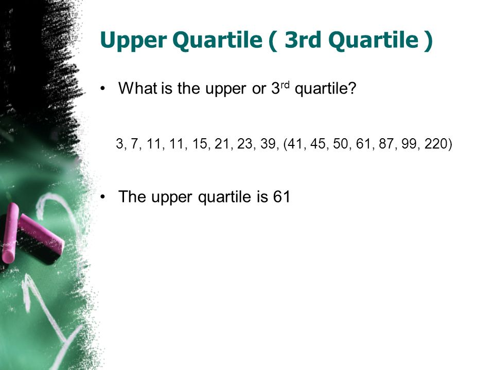 Upper Quartile ( 3rd Quartile )