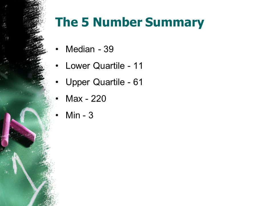 The 5 Number Summary Median - 39 Lower Quartile - 11