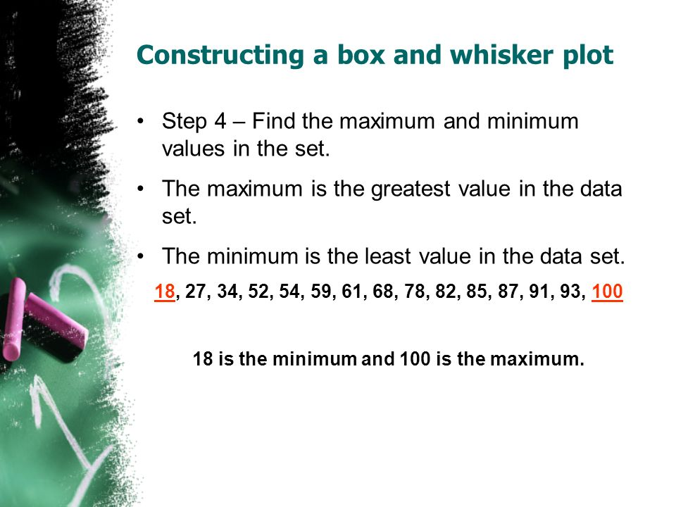 Constructing a box and whisker plot