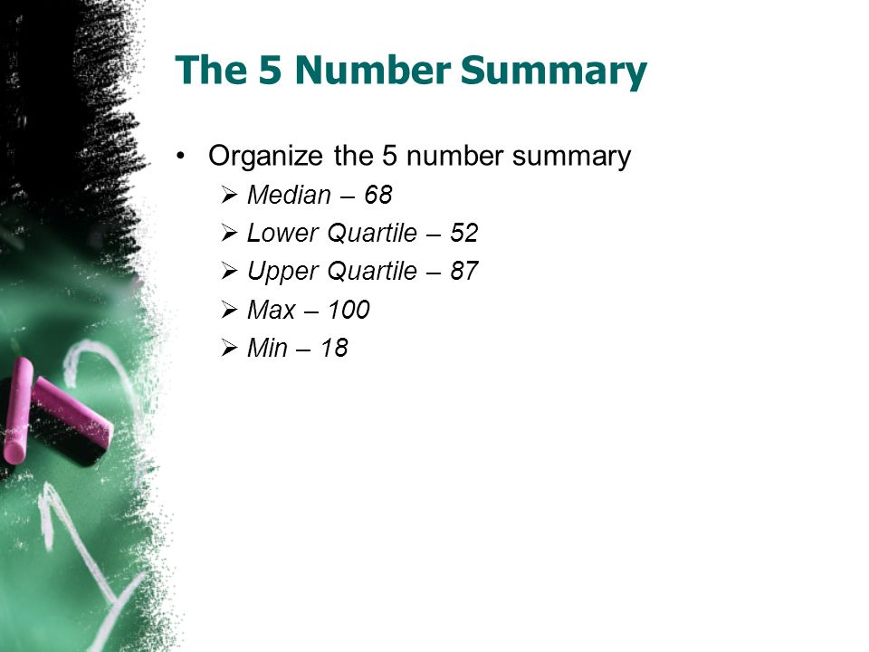 The 5 Number Summary Organize the 5 number summary Median – 68