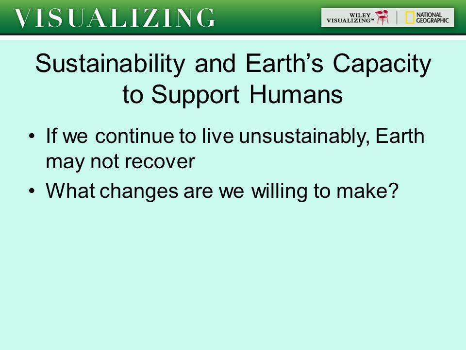 Sustainability and Earth's Capacity to Support Humans