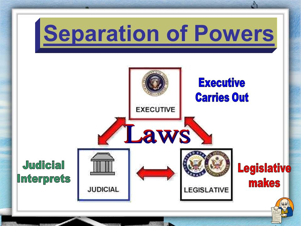 Laws Separation of Powers Executive Carries Out Judicial Legislative