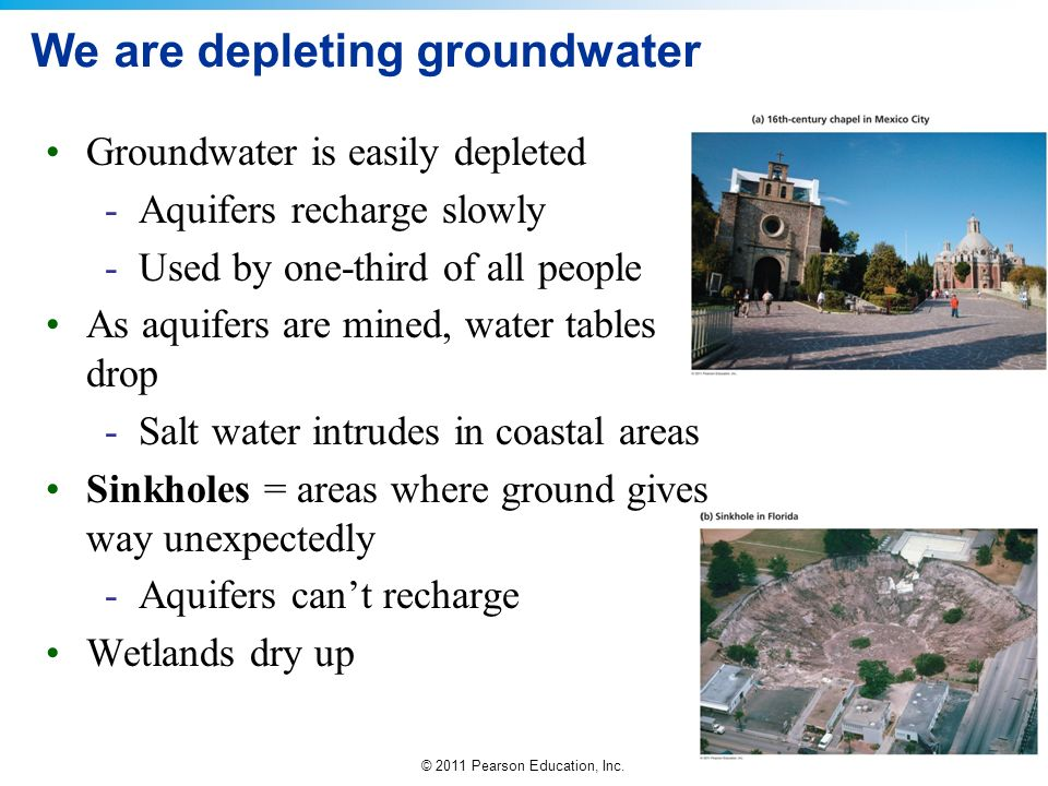 We are depleting groundwater