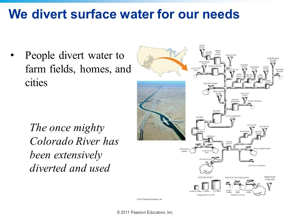 We divert surface water for our needs