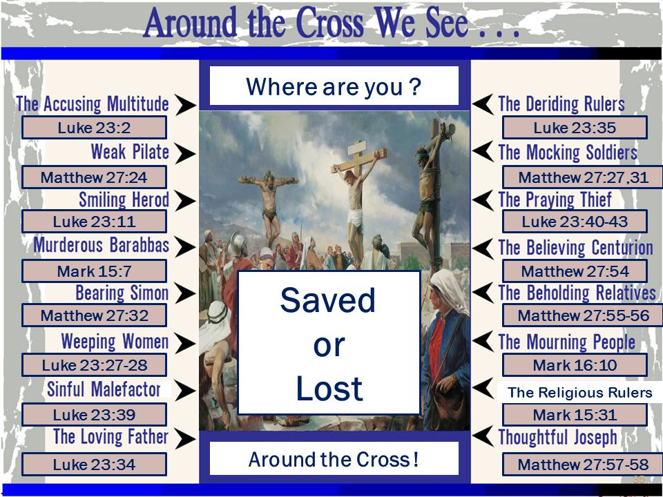 Saved or Lost Where are you Around the Cross ! Luke 23:2 Luke 23:35