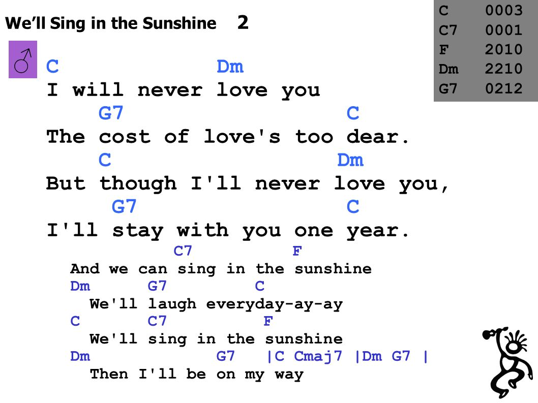 ♂ C Dm I will never love you G7 C The cost of love s too dear. C Dm