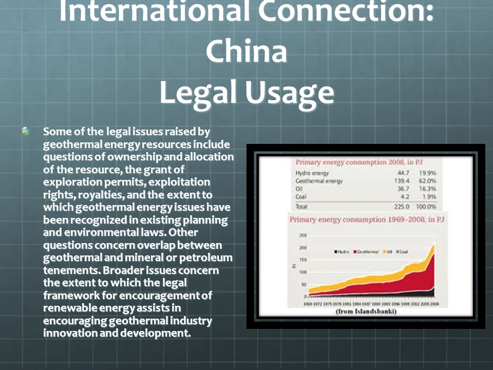 International Connection: China Legal Usage