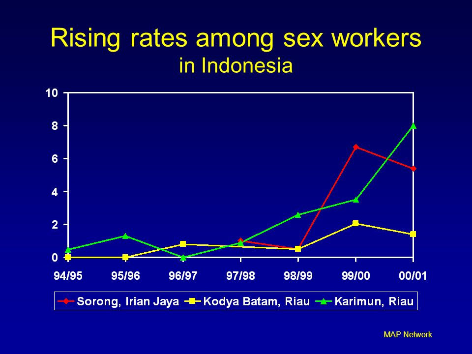Rising rates among sex workers in Indonesia