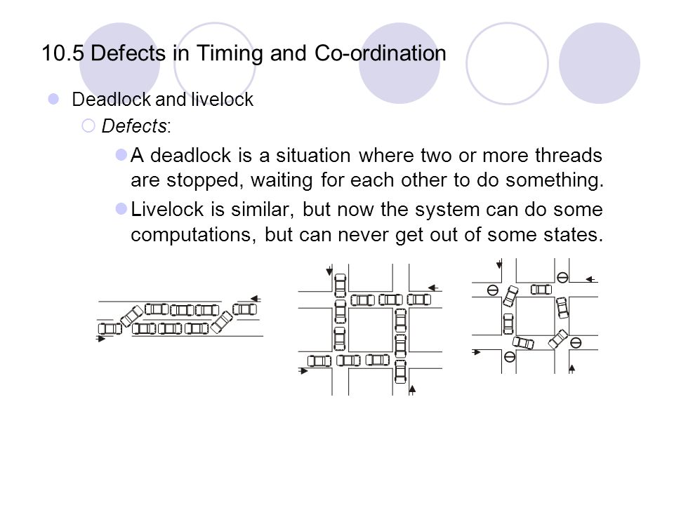10.5 Defects in Timing and Co-ordination