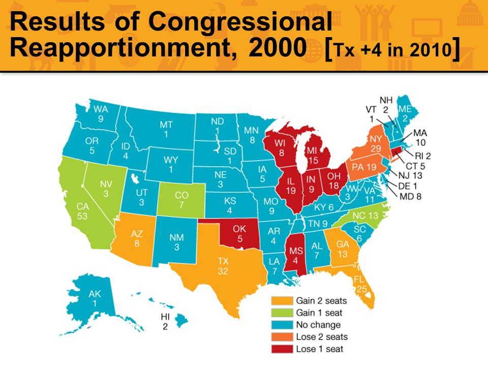 Results of Congressional Reapportionment, 2000 [Tx +4 in 2010]