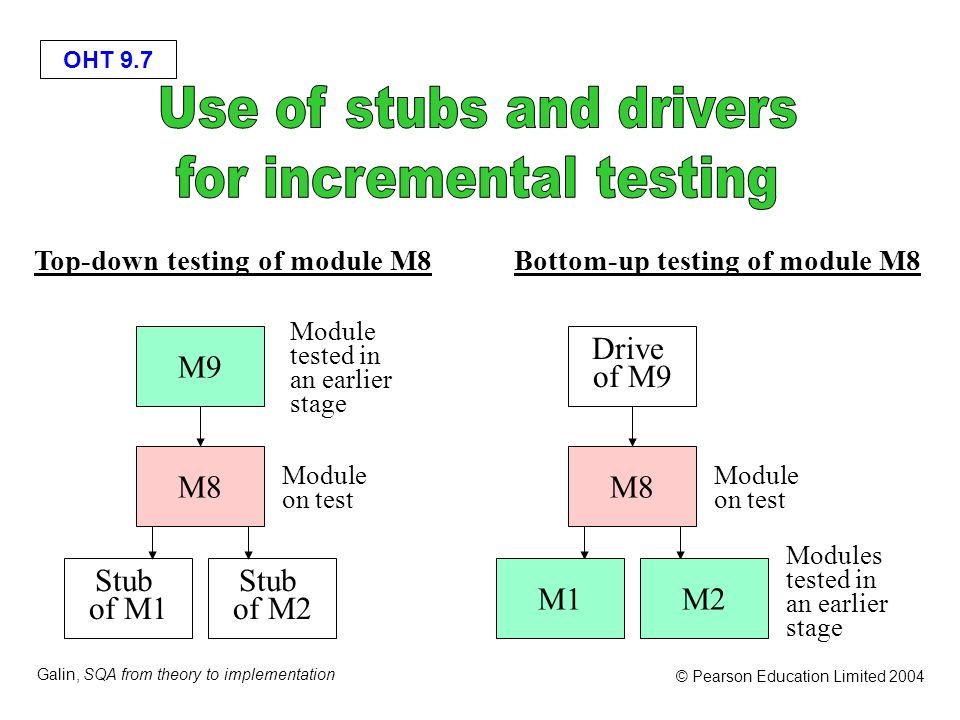 Use of stubs and drivers for incremental testing