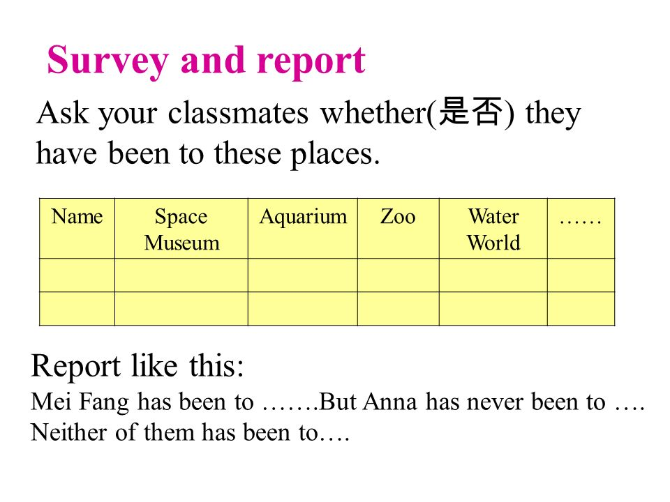 Survey and report Ask your classmates whether(是否) they have been to these places. Name. Space Museum.