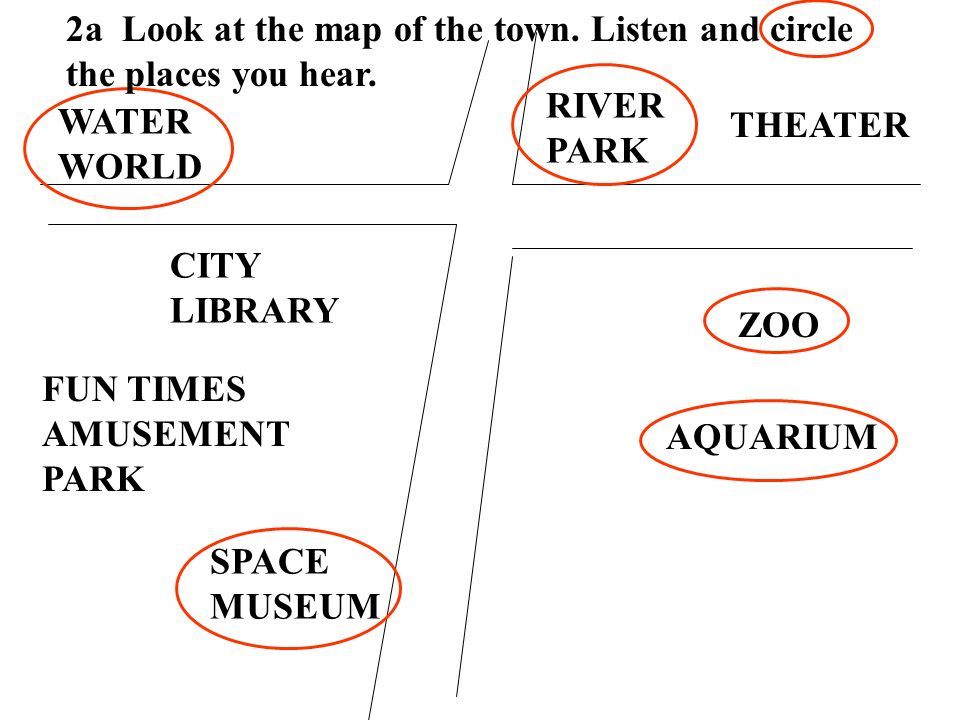 2a Look at the map of the town. Listen and circle the places you hear.