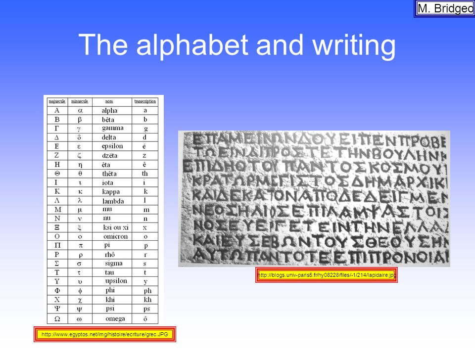 The alphabet and writing
