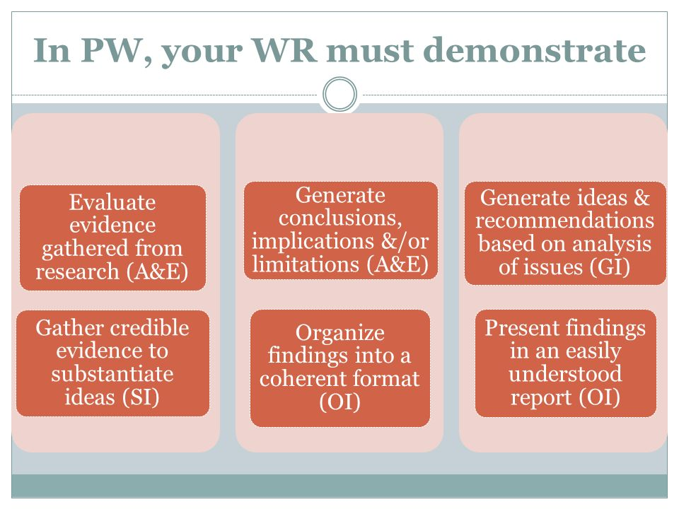 In PW, your WR must demonstrate