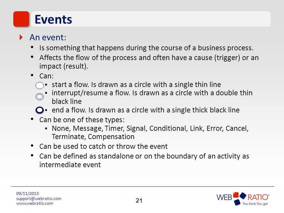 Events An event: Is something that happens during the course of a business process.