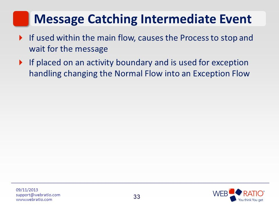 Message Catching Intermediate Event