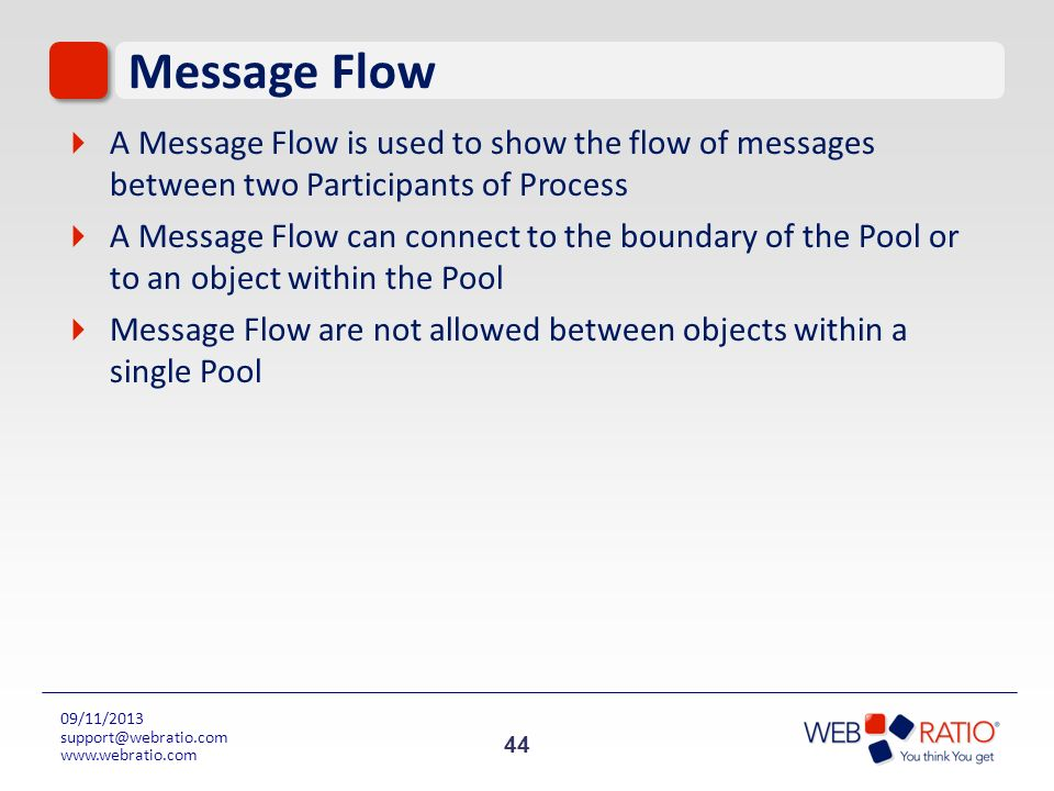Message Flow A Message Flow is used to show the flow of messages between two Participants of Process.