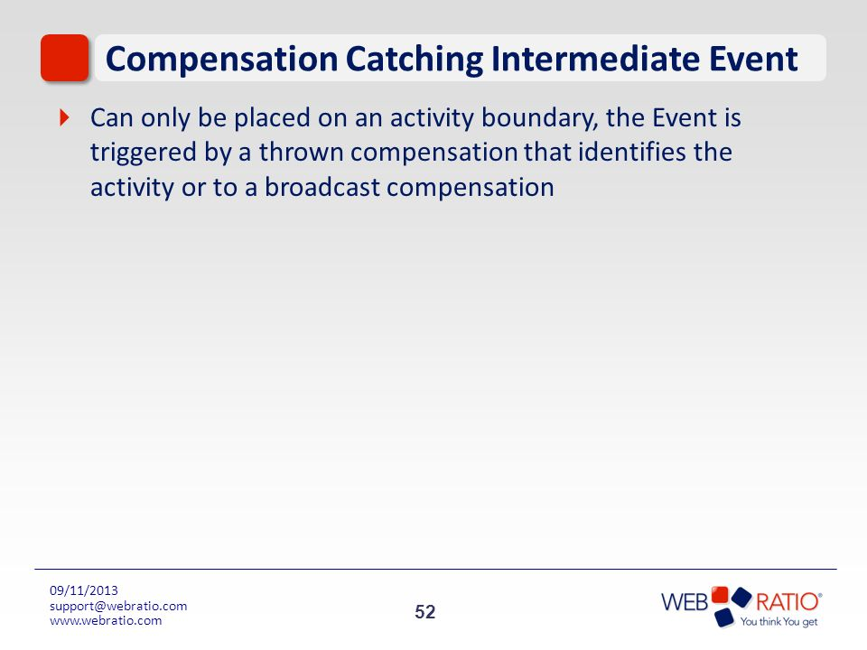 Compensation Catching Intermediate Event