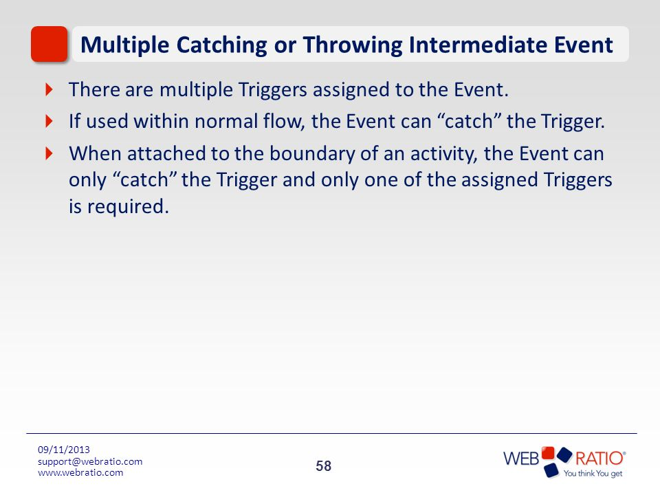 Multiple Catching or Throwing Intermediate Event