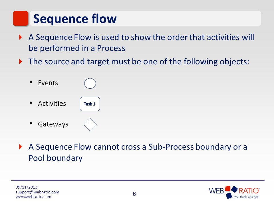 Sequence flow A Sequence Flow is used to show the order that activities will be performed in a Process.