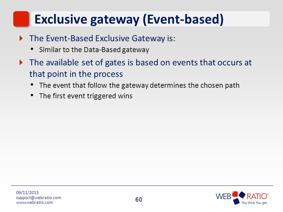 Exclusive gateway (Event-based)