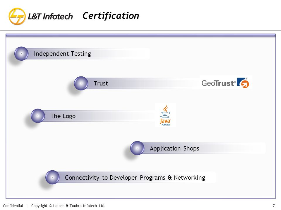 Certification Independent Testing Trust The Logo Application Shops