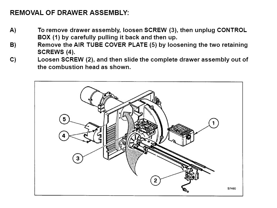 REMOVAL OF DRAWER ASSEMBLY: