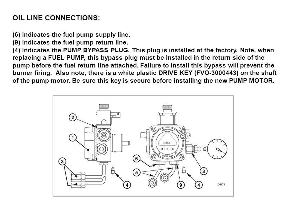 OIL LINE CONNECTIONS: (6) Indicates the fuel pump supply line.