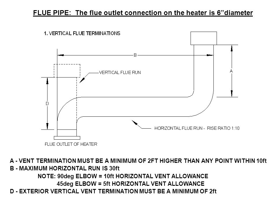 FLUE PIPE: The flue outlet connection on the heater is 6 diameter