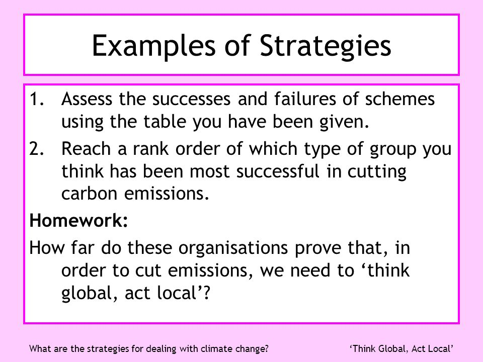 Examples of Strategies