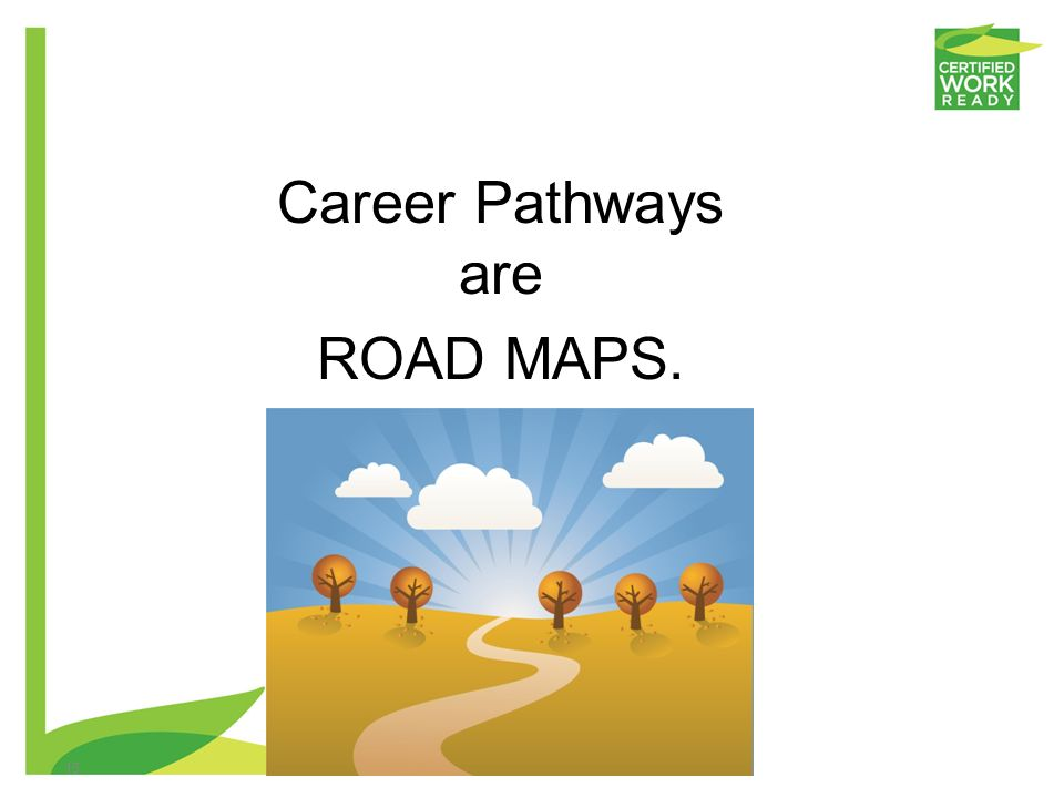 Career Pathways are ROAD MAPS. 15