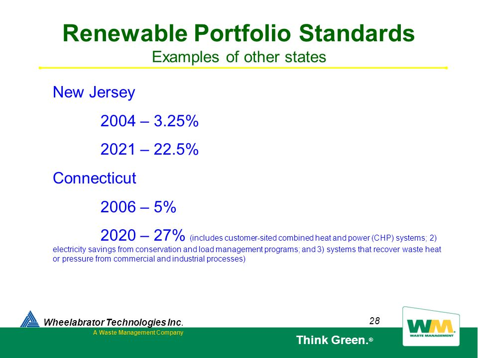 Renewable Portfolio Standards Examples of other states