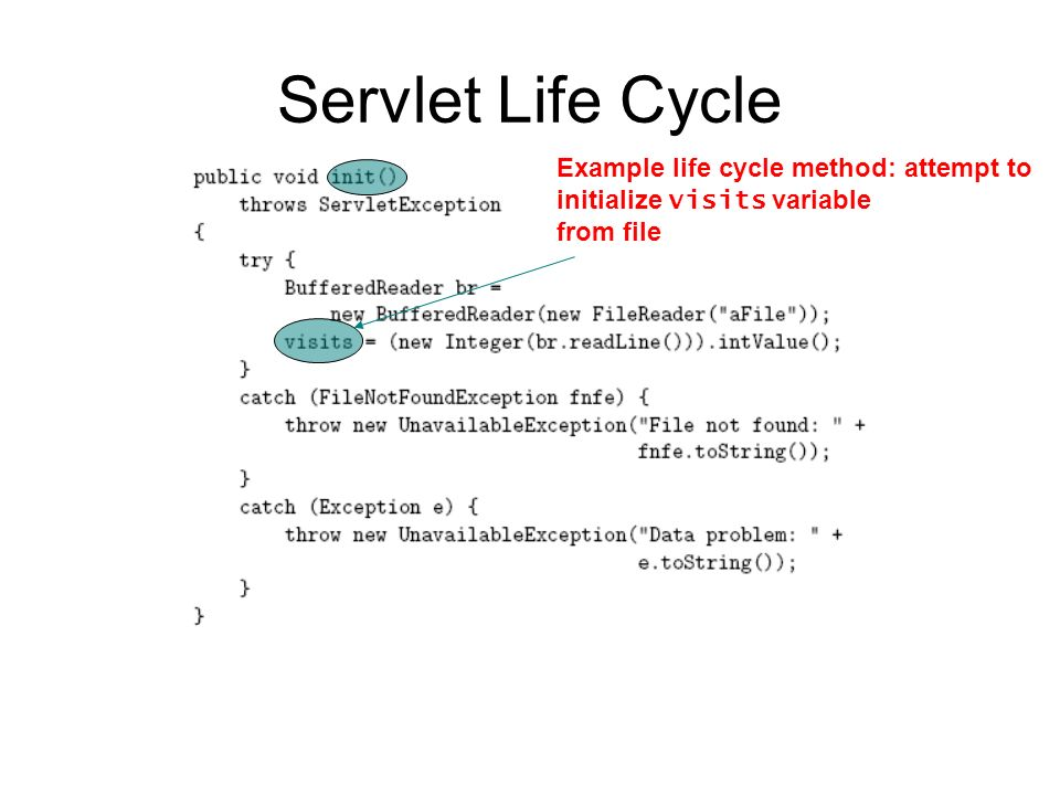 Servlet Life Cycle Example life cycle method: attempt to