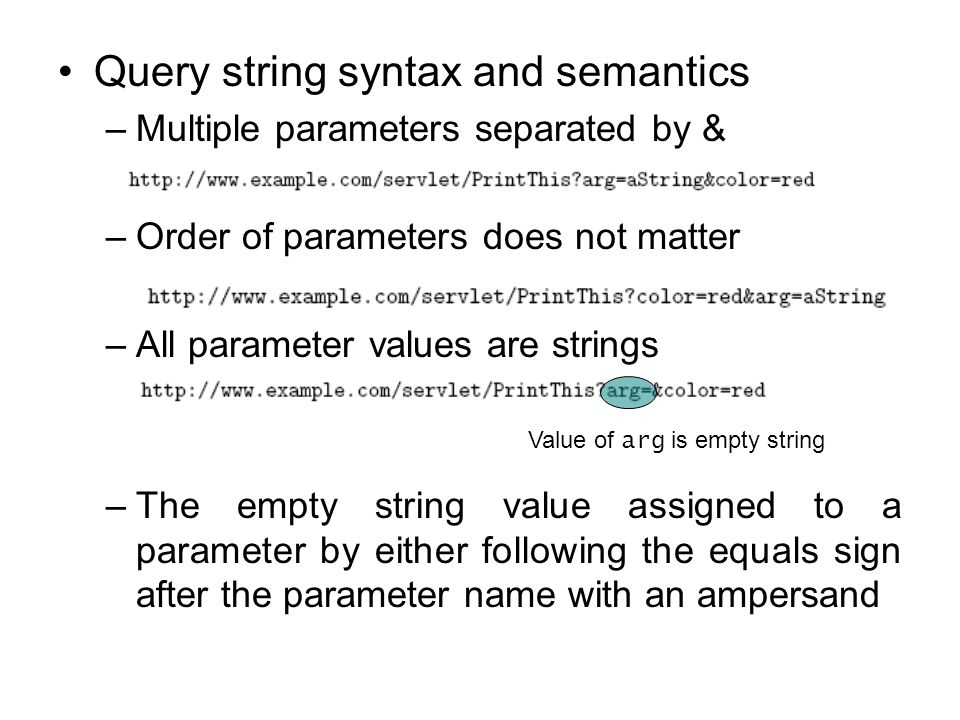 Query string syntax and semantics