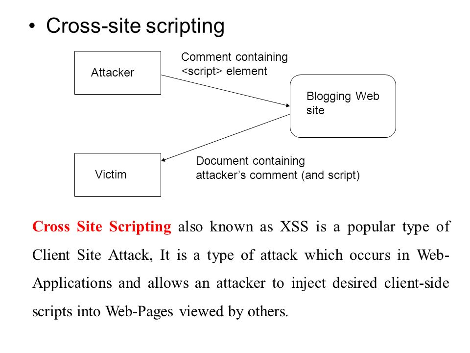 Cross-site scripting Comment containing. <script> element. Attacker. Blogging Web. site. Document containing.