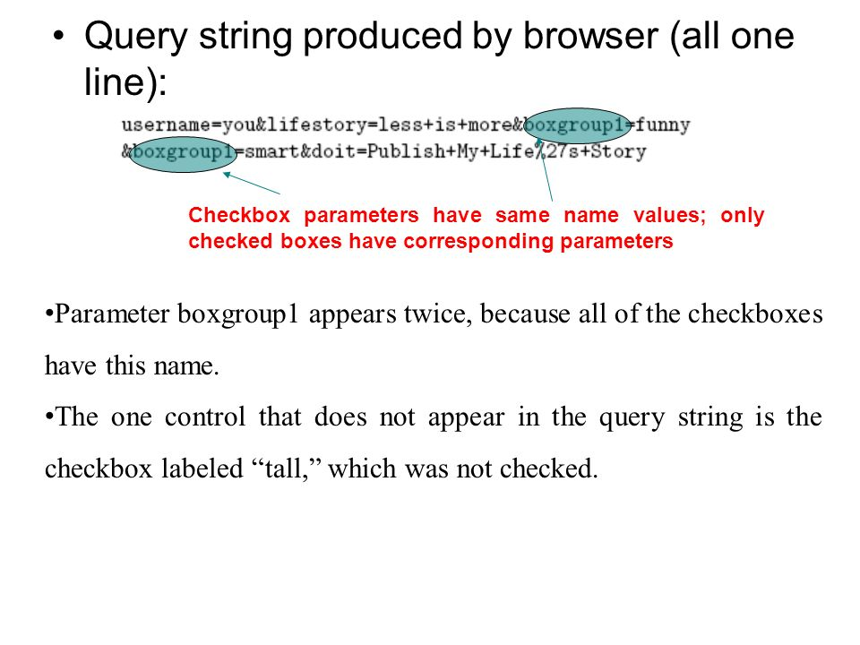 Query string produced by browser (all one line):